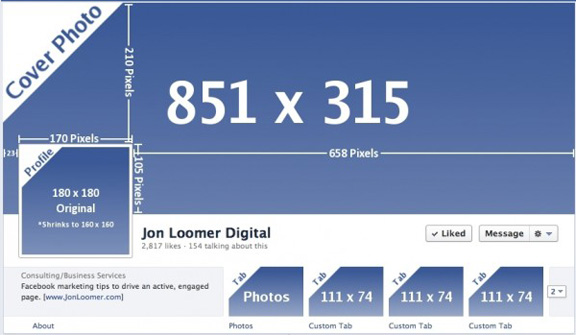Страница Фейсбук - размер аватара, обложки и вкладок